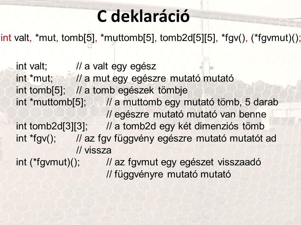 C deklaráció int valt, *mut, tomb[5], *muttomb[5], tomb2d[5][5], *fgv(), (*fgvmut)();